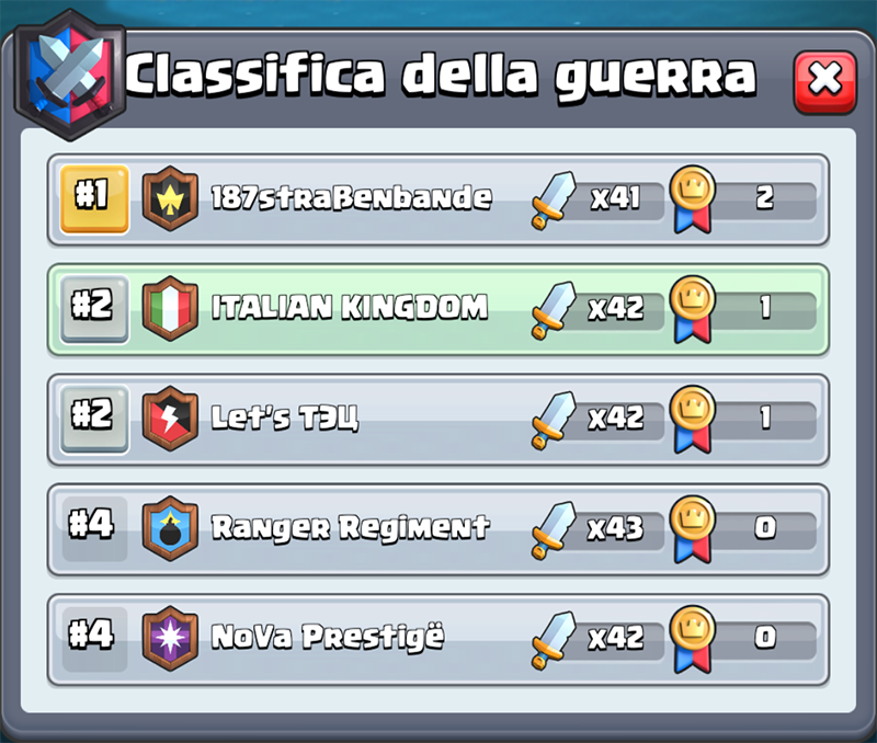 clash royale classifiche guerre tra clan