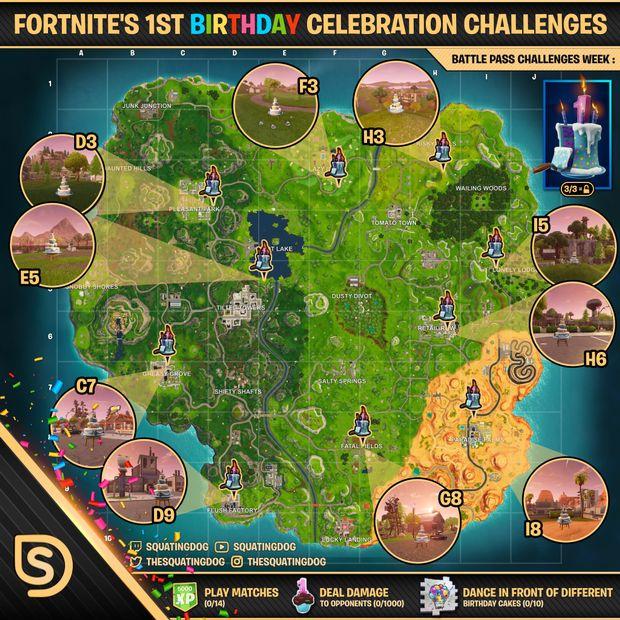 fortnite sfide compleanno