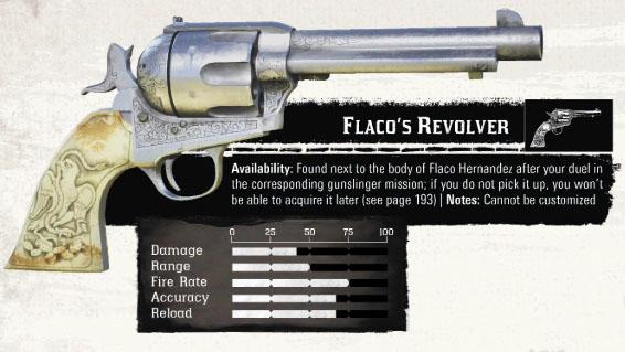 Revolver di Flaco