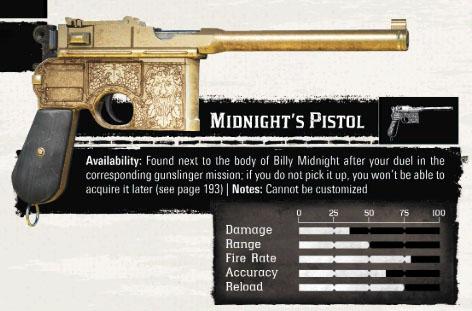 Mauser dorata di Billy Midnight