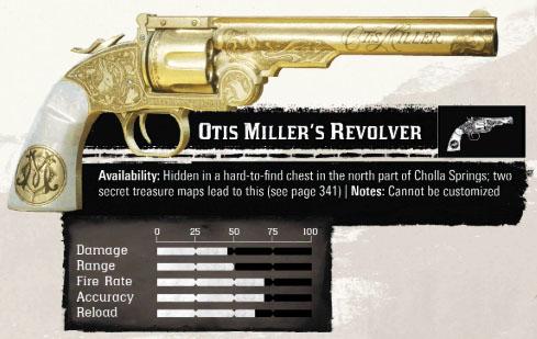 Revolver di Otis Miller